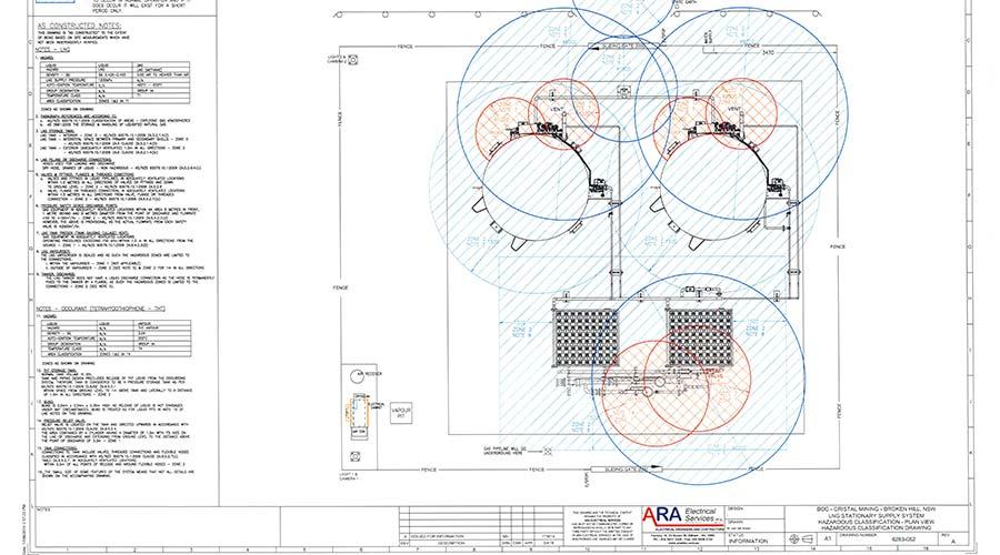 Hazardous Area Classification And Design